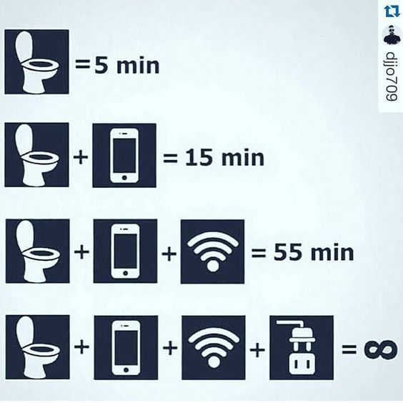 Time Spent In Bathroom